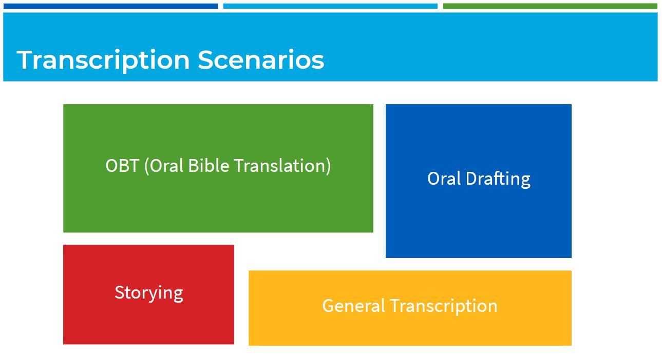 SIL Transcriber Solutions